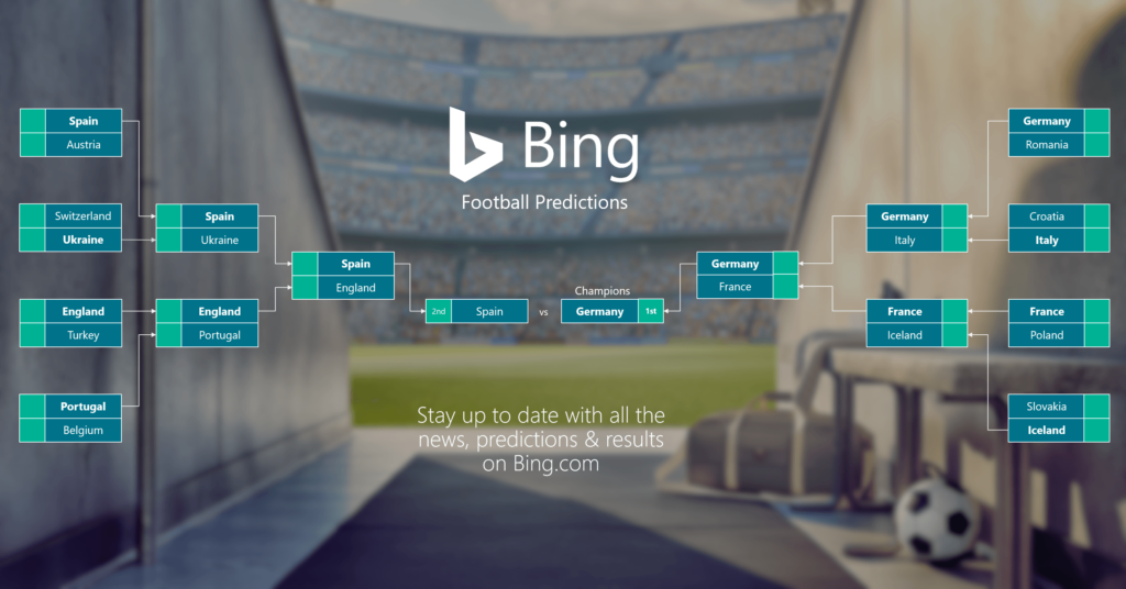 Bing-Predictions-Euros-2016a