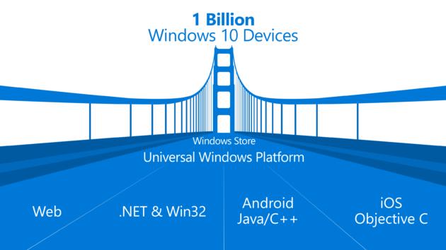 Microsoft Project Islandwood: ancora un passo avanti verso app universali