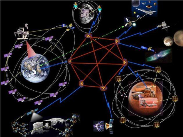 La NASA annuncia la nascita della prima rete Internet nello spazio