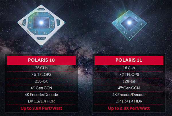 polaris_10_11_specs_amd