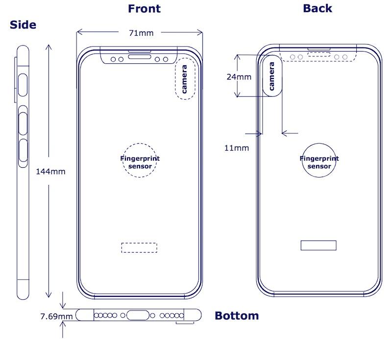 iPhone 8 quale sarà la scelta di Apple in merito alla posizione del Touch ID (2)