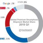 iPhone, primo fra gli smartphone premium ma crollano le spedizioni